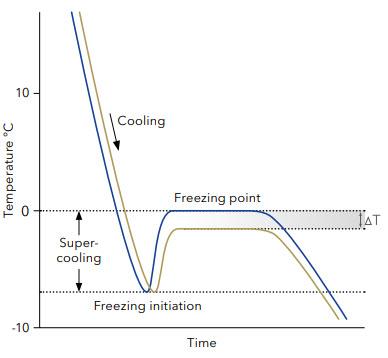 measuring-img